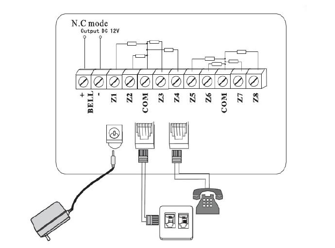 Installation de l 39 alarme atlantic 39 s gsm sans fil st v 2 me - Mettre une alarme ...