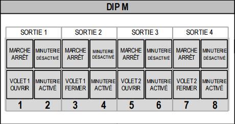 dip-m-edr-b4-edisio-domotique34