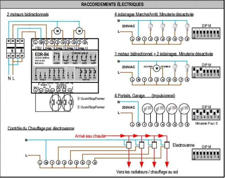 schema-edisio-EDR-B4-domotique34